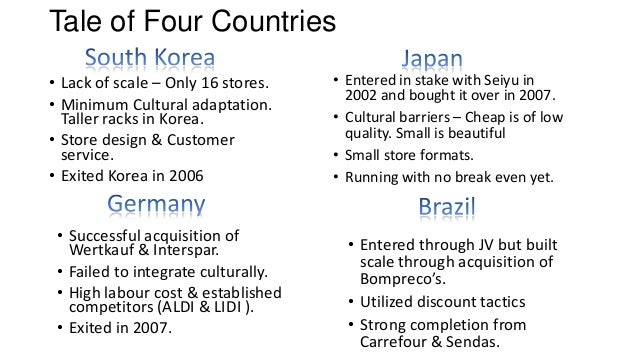 Walmart in korea