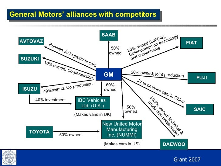 """internationalization of toyota motor co Contained in the """"operating and financial review and prospects"""" and """" information on the company"""" sections and elsewhere in toyota's."""