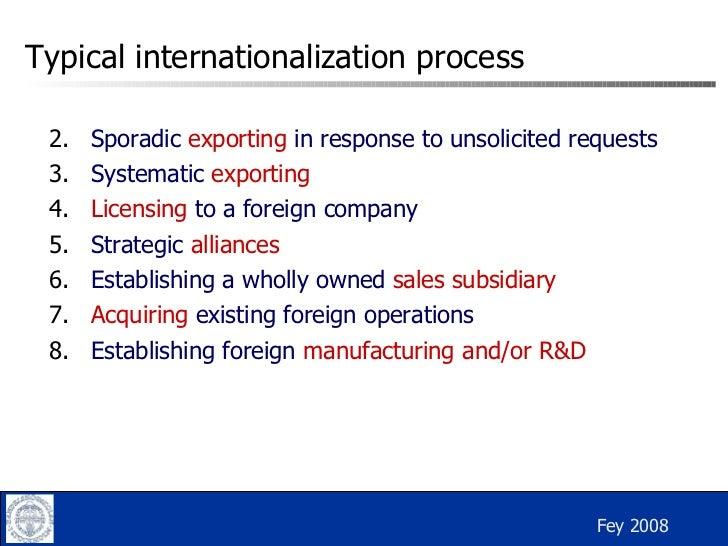... Increase Internationalization Involvement; 67.