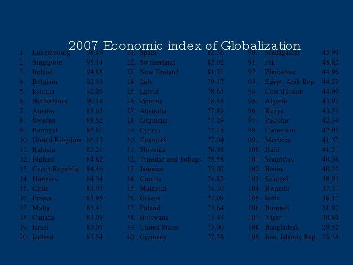 2007 Economic index of Globalization