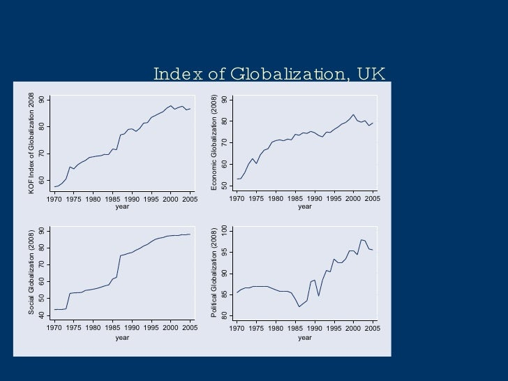 Index of Globalization, UK