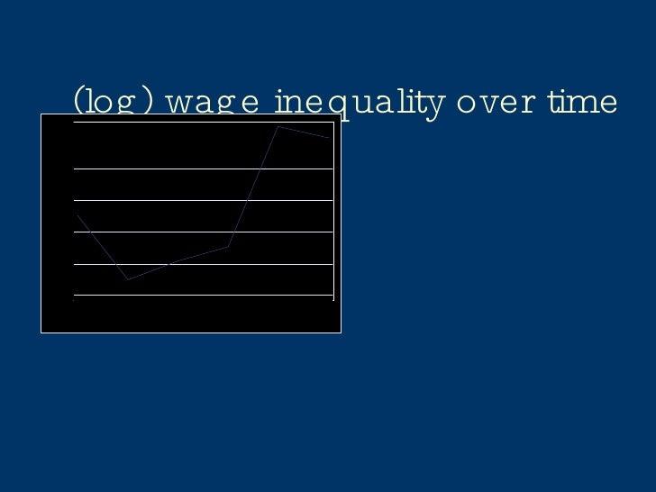 (log) wage inequality over time