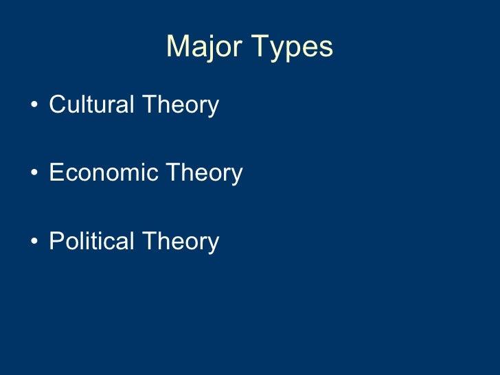 Major Types <ul><li>Cultural Theory </li></ul><ul><li>Economic Theory </li></ul><ul><li>Political Theory </li></ul>