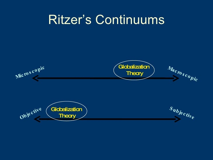 Ritzer's Continuums Macroscopic Microscopic Subjective Objective Globalization  Theory Globalization  Theory
