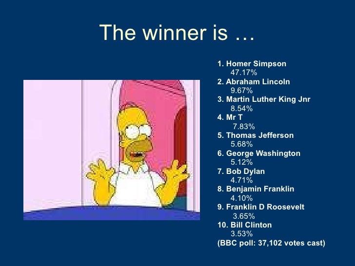 <ul><li>1. Homer Simpson </li></ul><ul><li> 47.17%  </li></ul><ul><li>2. Abraham Lincoln </li></ul><ul><li>9.67%  </li>...