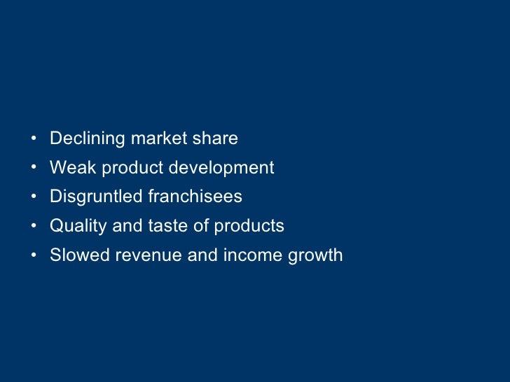 <ul><li>Declining market share </li></ul><ul><li>Weak product development </li></ul><ul><li>Disgruntled franchisees </li><...