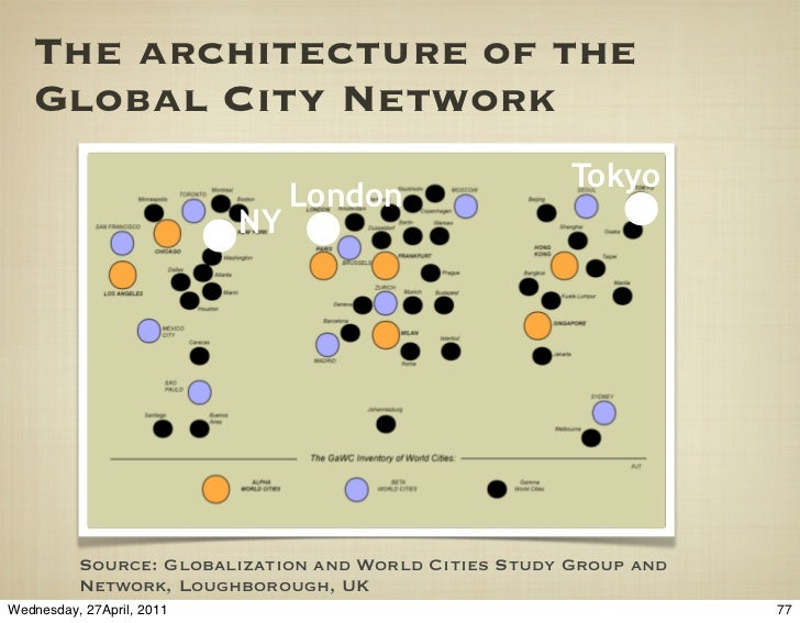 Globalisation and the global city
