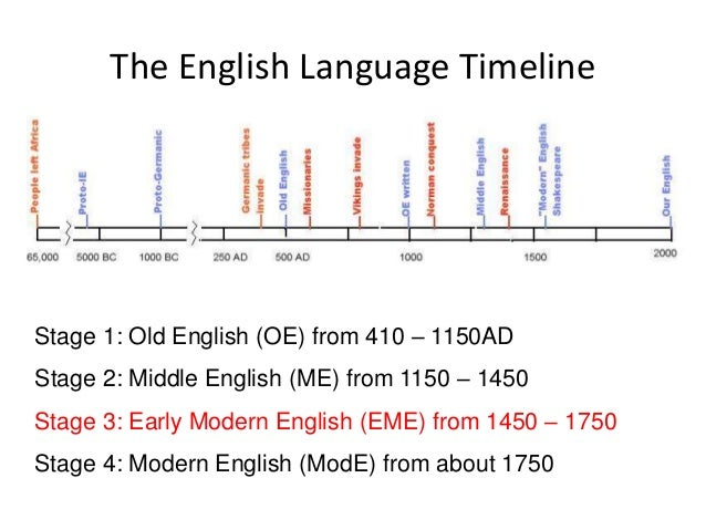 middle english and new english vocabulary The english language can be divided into three basic periods called old english, middle english, and modern english old english is the anglo-saxon language used from 400s to about 1100 middle english was used from the 1100s to about 1400s, and modern english is the language used from 1400 onwards.