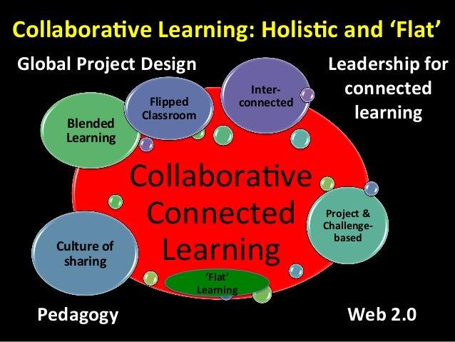 Edgar talking about the Flat Classroom as a global village http://www.youtube.com/ watch?v=LDCzsklCpPU