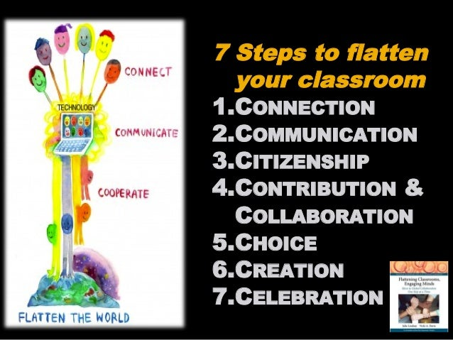 Connec/on    Taxonomy  ©  Vicki  Davis  and  Julie  Lindsay,  'FlaQening  Classrooms,  Engaging  Minds...