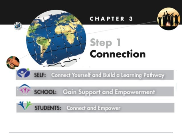 Communica/on    Two types to sustain a global project  Tradi/onal   Classroom    Flat     Classroom    Separat...