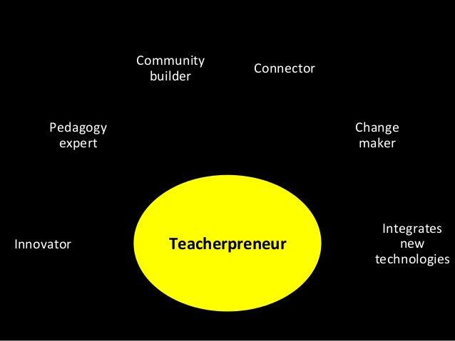 1.Global        Understanding  2.Collabora;ve   Learning   3.Leadership   Crea;vity