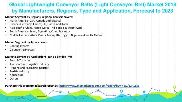 Lightweight Conveyor Belts (Light Conveyor Belt) Market
