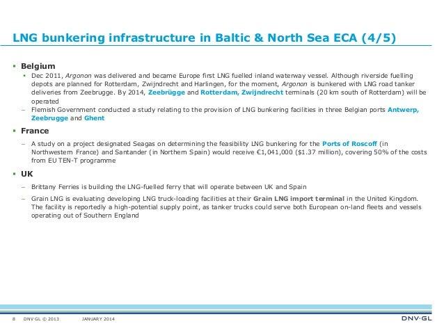 Zeebrugge LNG terminal - Platts