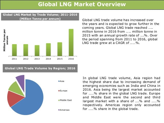 Regional Natural Gas And Lng Prices