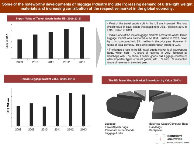 global luggage market report 2014 edition We will send you the new edition and data  the bags and luggage in usa market research report  table 7 lbn brand shares of bags and luggage: % value 2014.