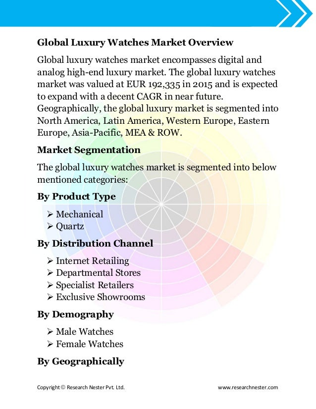Luxury watches market size, demand & global opportunity ...