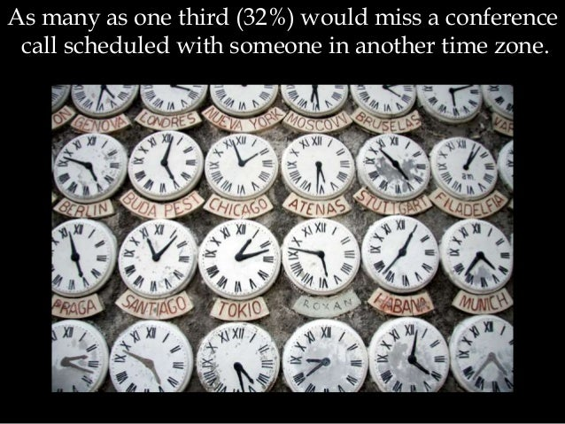 As many as one third (32%) would miss a conference call scheduled with someone in another time zone.