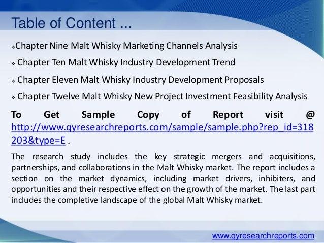 the global market for malt beverages