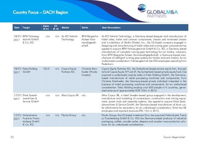 Global ma partners industrial insider Q1 2017