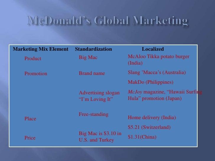 Strategic Management: Case study of McDonald's China