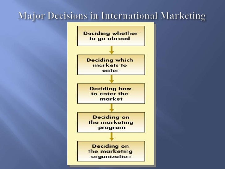global and domestic marketing decisions Read this business essay and over 88,000 other research documents global and domestic marketing solid global marketing decisions involve months of research they also include a high degree of planning and internal strategizing.
