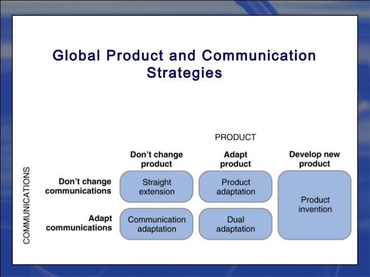 the various strategies to modify and adapt international marketing program to foreign market Adaptation marketing strategy aims to tailor marketing to a business may change a brand name in a foreign language-heavy new market where the name corresponds to an businesses can reposition a brand in a bid to convince those in a different market or market segment of the.