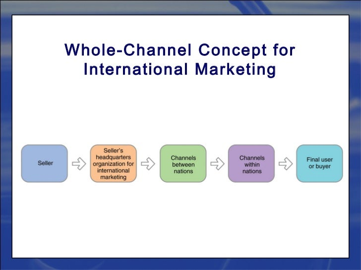 international marketing global marketing What is international marketing introduction to international marketing international marketing is simply the application of marketing principles to more than one.