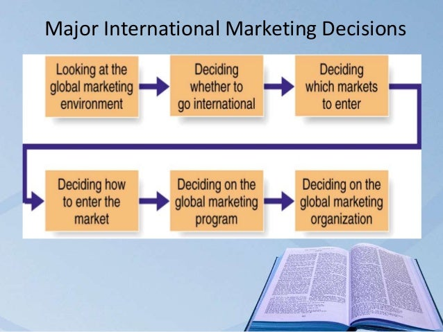 global and domestic marketing decisions for It helps the company make decisions and develop marketing strategies that are more effective and efficient  in the global market while domestic marketing deals .