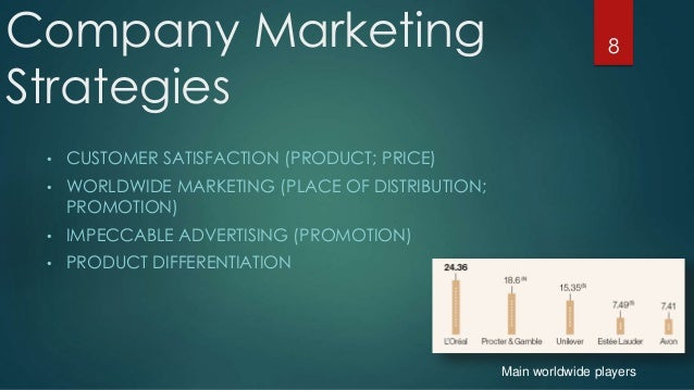 international marketing strategies of the haier group Management issues in haier group  effective and famous strategies are employed by haier in both china and international markets  marketing strategy building .