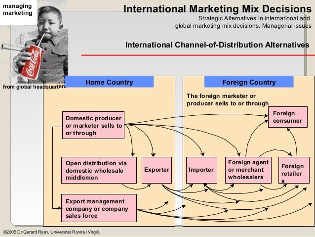 marketing and distribution channel patagonia Marketing intermediaries: the distribution channel many producers do not sell products or services directly to consumers and instead use marketing intermediaries to execute an assortment of necessary functions to get the product to the final user.