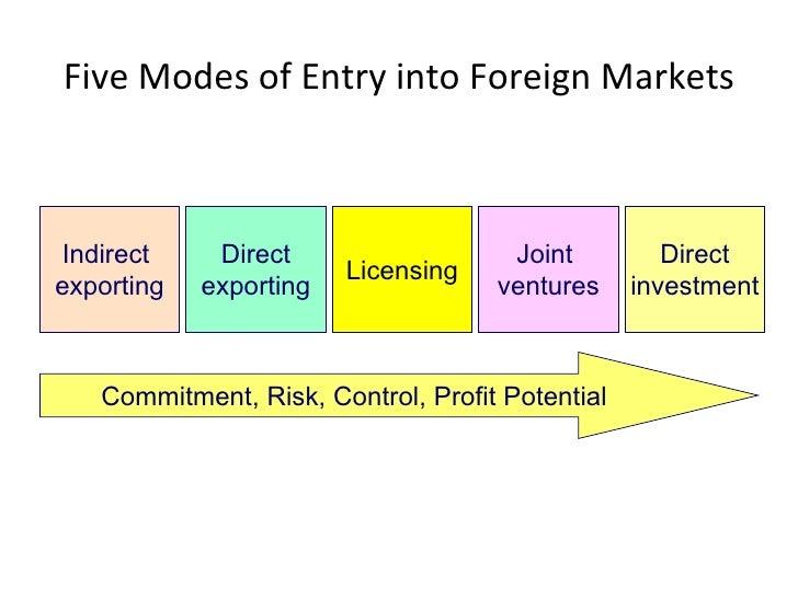 Entering International Markets