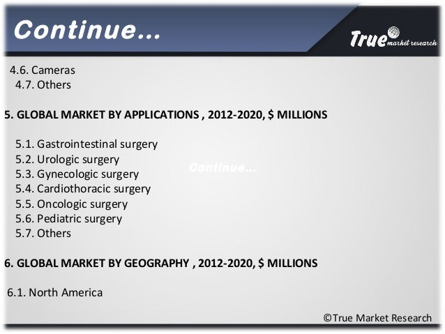 An overview of the core values at intuitive surgical inc