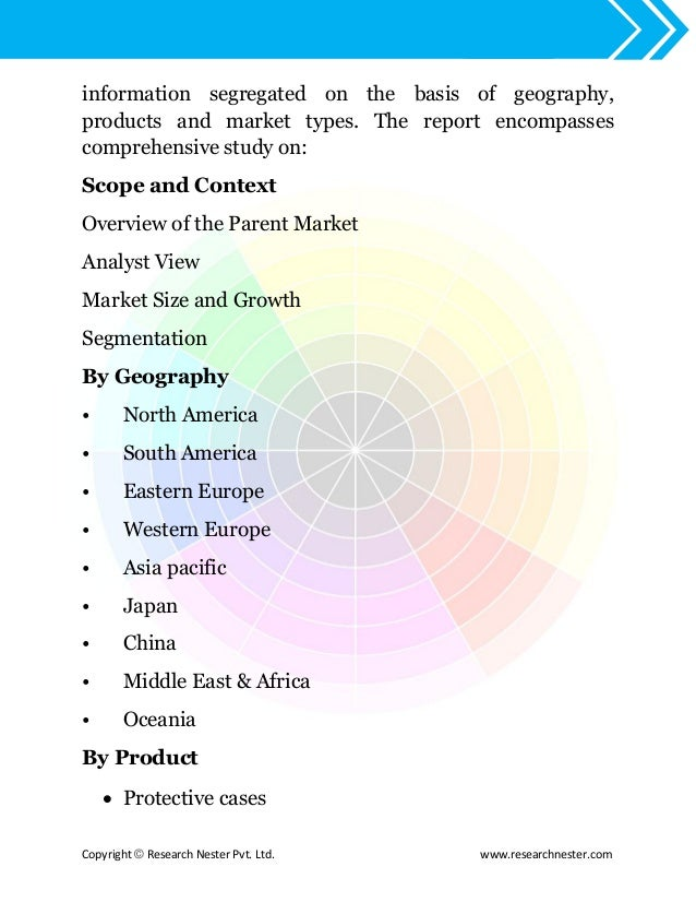 Mobile phone smartphone accessories market size demand - The net a porter group asia pacific limited ...