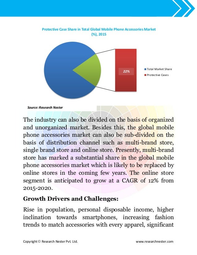 mobile phone analysis India's mobile phone market india's handset market smartphone segment emergence of domestic handset players international businesses using our fact-based analysis, as they endeavour to build, compete and grow in emerging and developed markets globally.