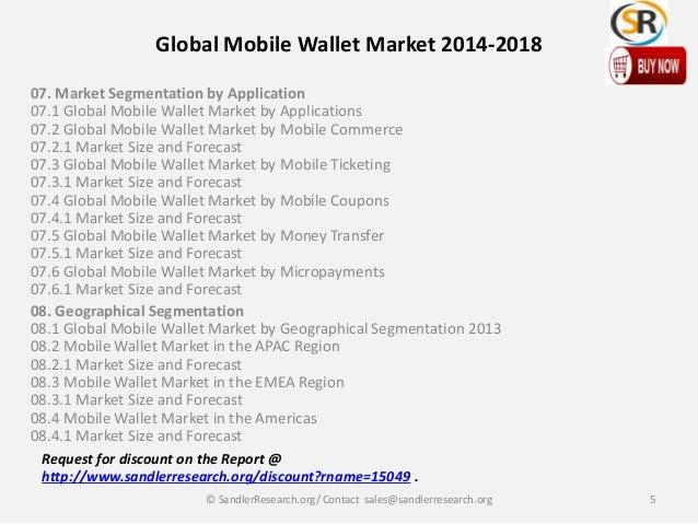 Global Mobile Wallet Market 2014-2018 07. Market Segmentation by Application 07.1 Global Mobile Wallet Market by Applicati...