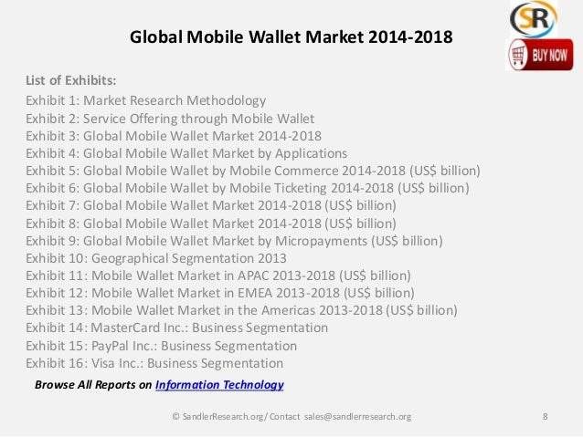 Global Mobile Wallet Market 2014-2018 List of Exhibits: Exhibit 1: Market Research Methodology Exhibit 2: Service Offering...