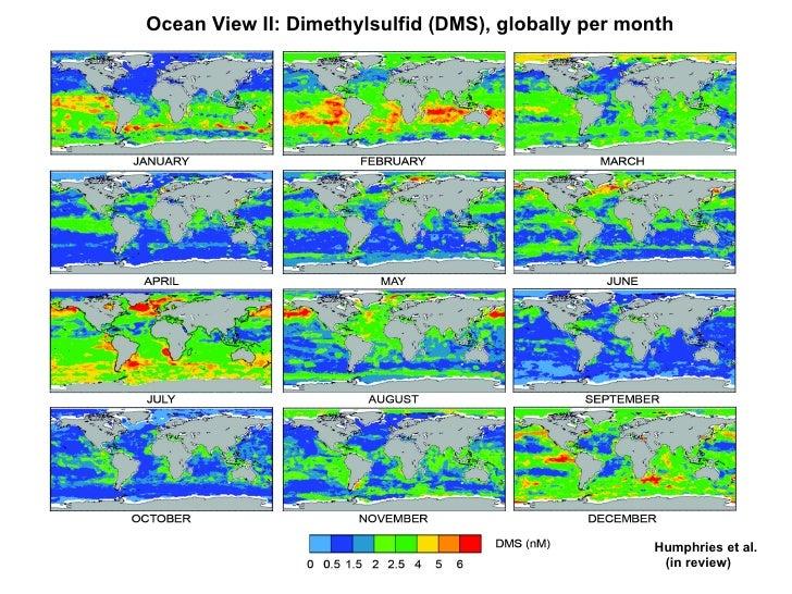 biodiversity and climate change pdf