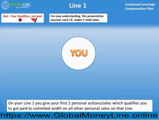 Global Moneyline Espanol Slide 3