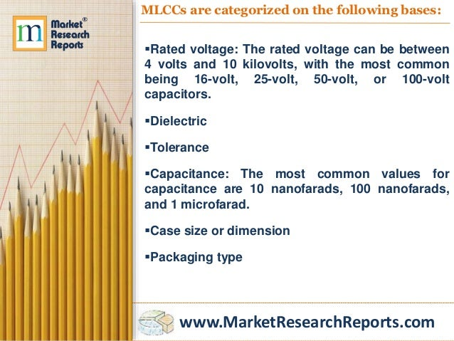 Global Multi Layer Ceramic Capacitor Market 2016 2020