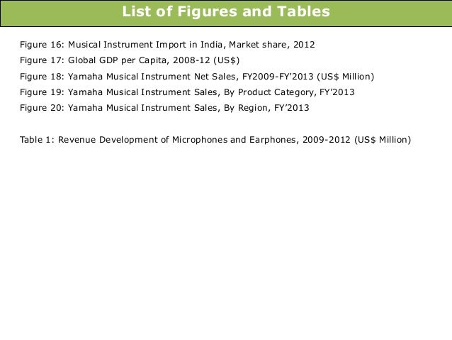 List of Figures and Tables Figure 16: Musical Instrument Import in India, Market share, 2012 Figure 17: Global GDP per Cap...