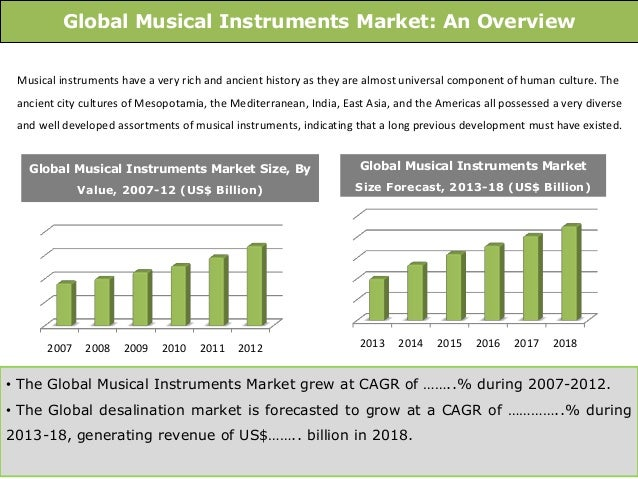 Global Musical Instruments Market: An Overview Musical instruments have a very rich and ancient history as they are almost...