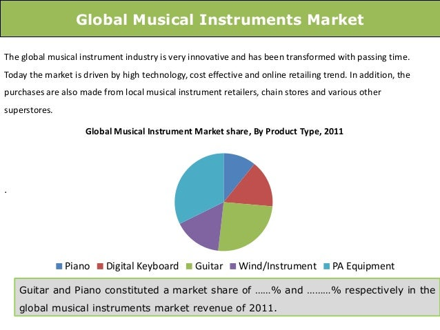 Global Musical Instruments Market The global musical instrument industry is very innovative and has been transformed with ...