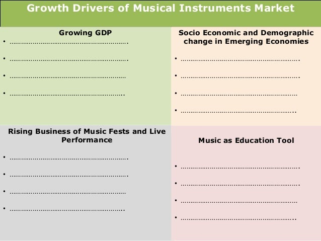Growth Drivers of Musical Instruments Market Growing GDP • …………………………………………………….  Socio Economic and Demographic change in...