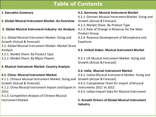 Table of Contents 1. Executive Summary  4.2. Germany: Musical Instrument Market 4.2.1. German Musical Instrument Market: S...