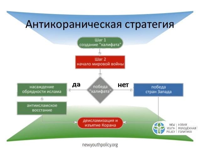Предлагаю в 2012-2014 гг.силами наших ведущихуниверситетов, с привлечениемучёных РАН и международныхэкспертов провести...