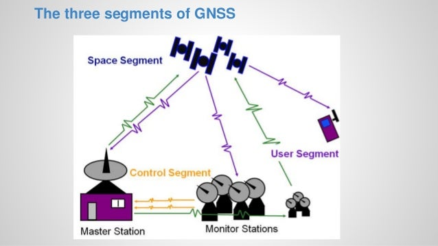 Global Navigation Satellite System Based Positioning Combined