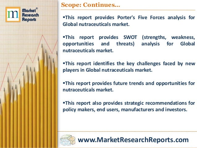 advances in the nutraceutical market global Get all market research reports like nutraceutical market growth,  the report titled asia pacific nutraceuticals market outlook 2022  as a leading global.