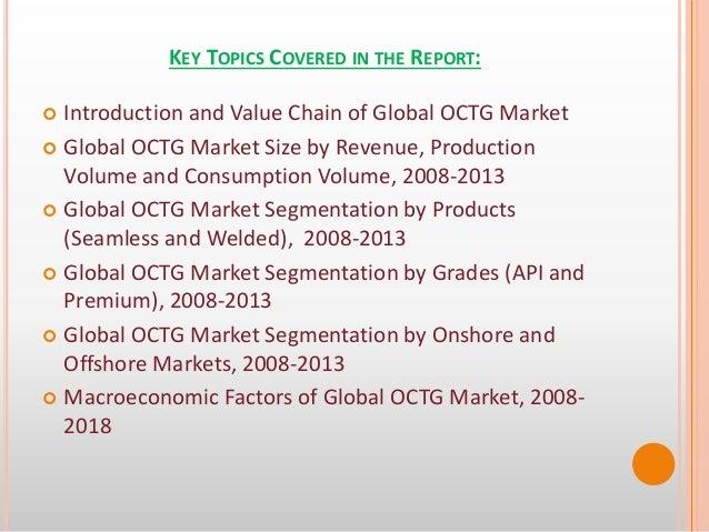 Global OCTG Market Current Scenario and Future Outlook Report