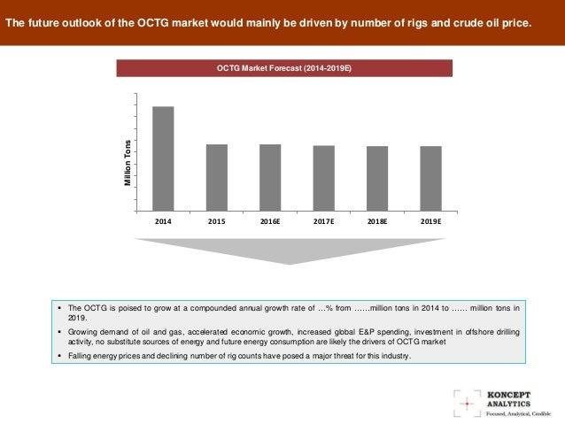 Global OCTG (Oil Country Tubular Goods) Market Report: 2016